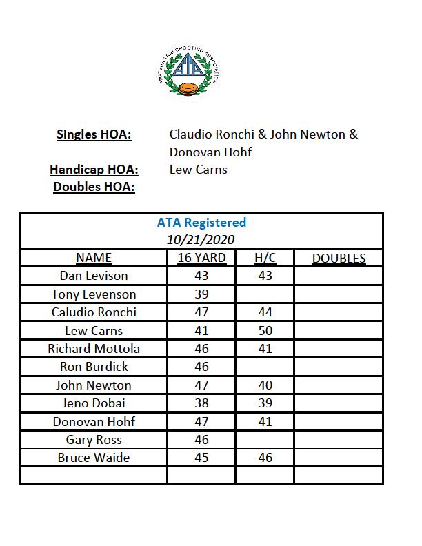 ATA Results 10/21/20